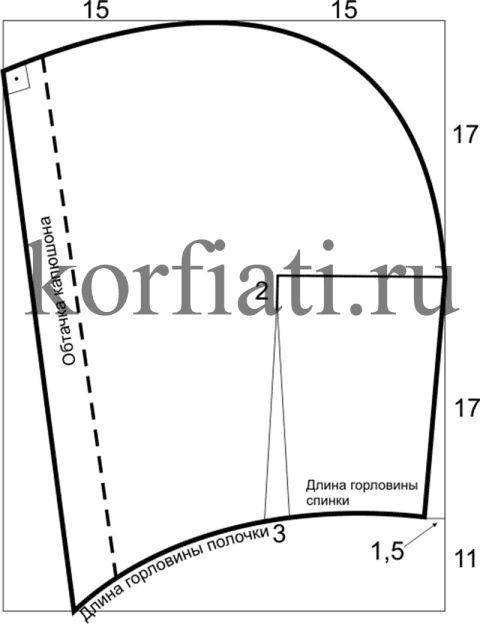 Выкройка женской толстовки – моделирование капюшона