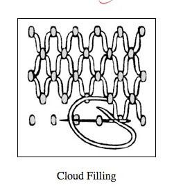 Cloud filling was chosen as a deviant phrase due to it being uncommon to hear the phrase cloud filing.When hearing the phrase the thought that comes to mind is that clouds are being filled with fluff or some kind or element.