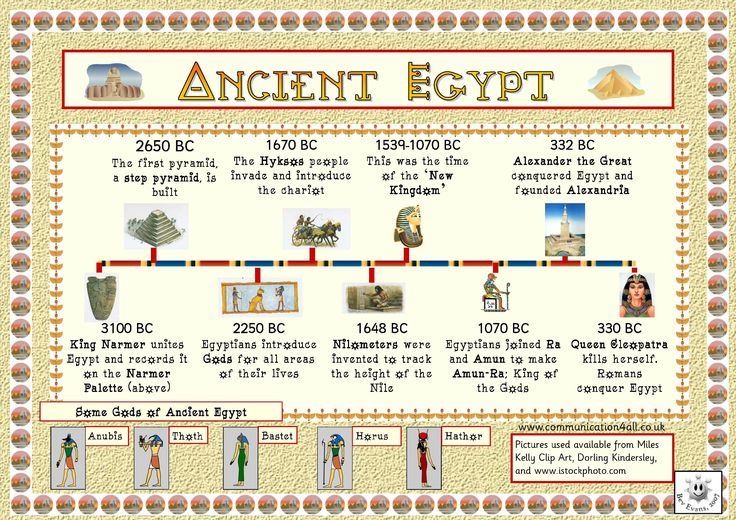 FREE Printable Double-Sided Ancient Egypt Fact Mat