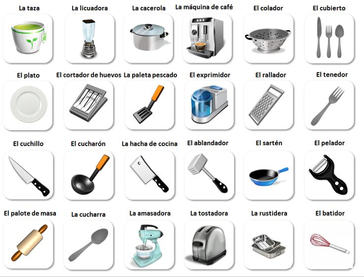 How Do You Say Kitchen Sink In Spanish Part - 48: ... Spanish Word For Bathroom. How To Say The Bathroom In Spanish ... On Kitchen  Sink ...