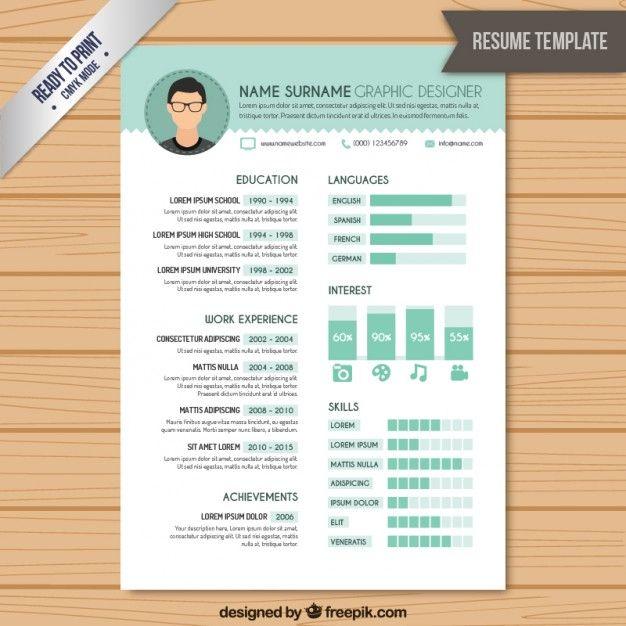 resume graphic designer template_23 2147534935jpg 626626 cv design templatetemplates