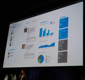 Microsoft Highlights SharePoint, Metro Possibilities of Dynamics NAV 2013