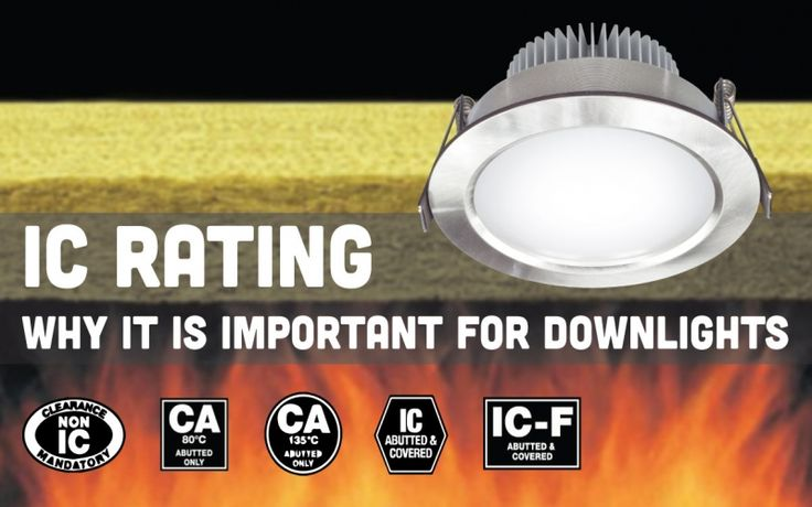 IC-Rating: What are IC-Rated LED Downlights?
