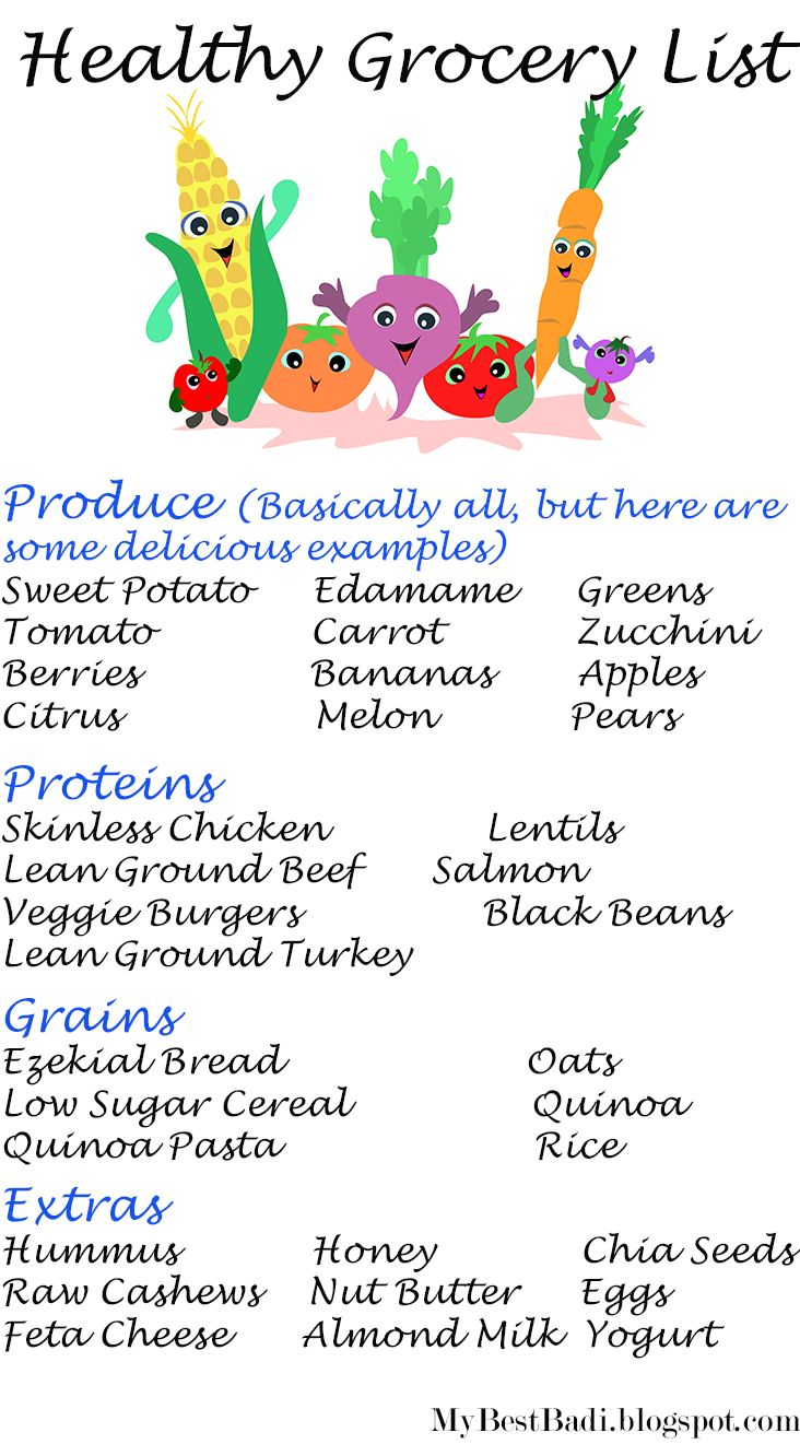 Healthy grocery list - a good starting point to eating clean!