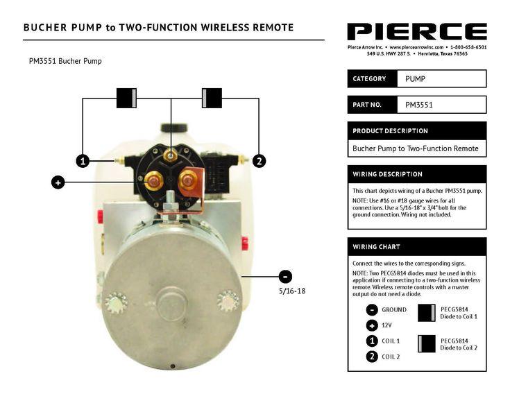 Monarch Dump Motor Wiring Diagram In 2020 Wire Diagram Car Lifts