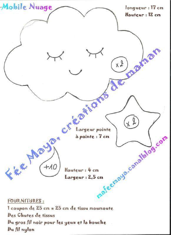 Patron du mobile nuage f e maya cr ations le blog d co chambre d 39 enfants baby couture - Blog couture deco maison ...