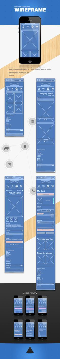 E-Commerce wireframe Concept design by Jacopo Spina, via Behance