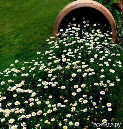 Терракот - в оборот - терракотовые горшки, садовый дизайн, садовый декор, ландшафтный дизайн,