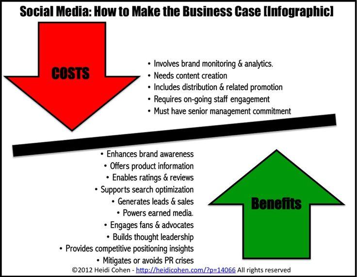 7 best Economics images on Pinterest Economics, Finance and - cost savings analysis template