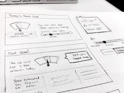 Food Goal Sketch | Wireframe, Mobiles and Progress