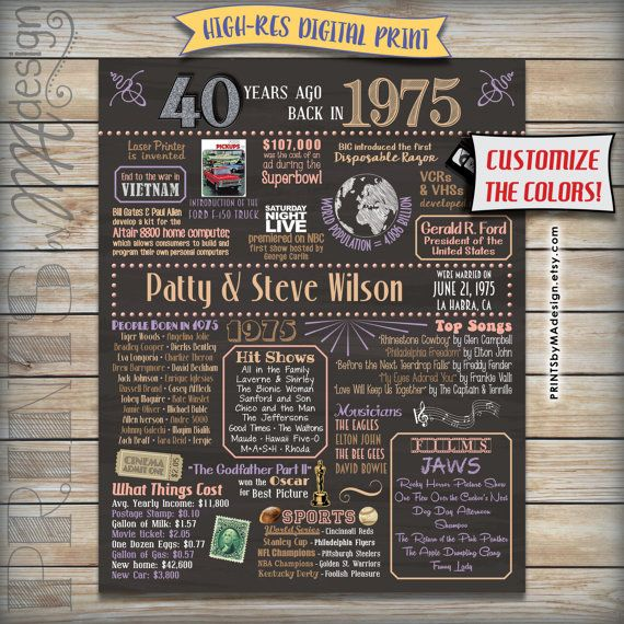 40th Anniversary Gift 1975 Chalkboard Poster, Married in 1975 Sign, 40 Years Ago USA, 1975 Wedding, Anniversary Present, DIGITAL PRINT
