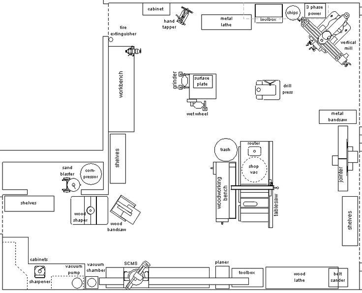 31 luxury woodworking shop layouts for Woodshop design layout