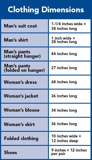 Clothing Dimensions Chart