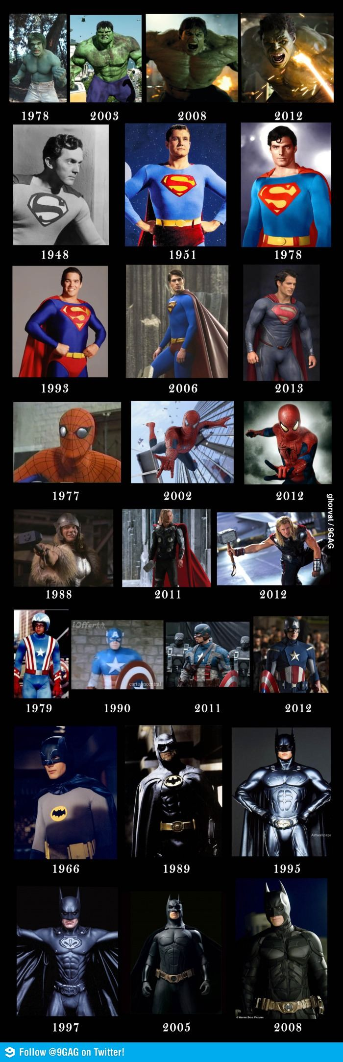 Superheroes - Then and Now.