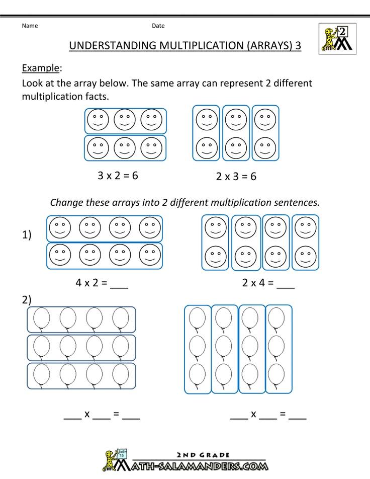 Beginning Multiplication Worksheets I Teach Math