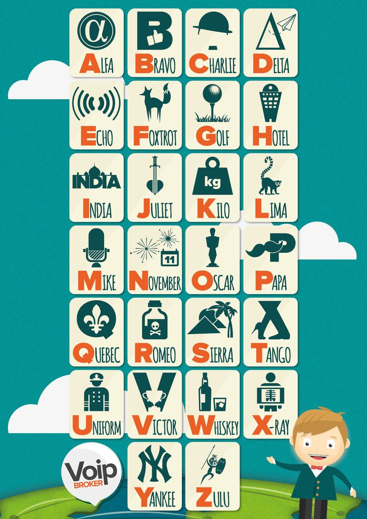 The VoIP Broker Phonetic Alphabet Infographic