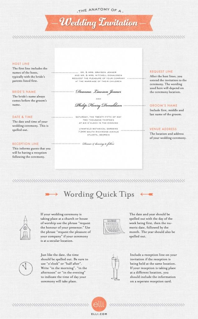 12 Best Images About Invitation Wordings On Pinterest