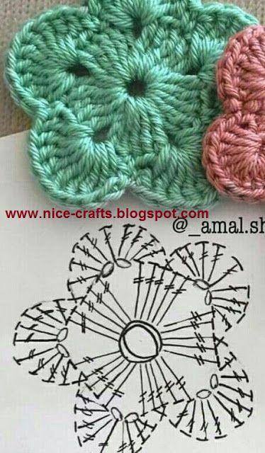 schönes Handwerk: كروشيه أشكال جميلة c … – #Crafts #magnet #nice # Ø …