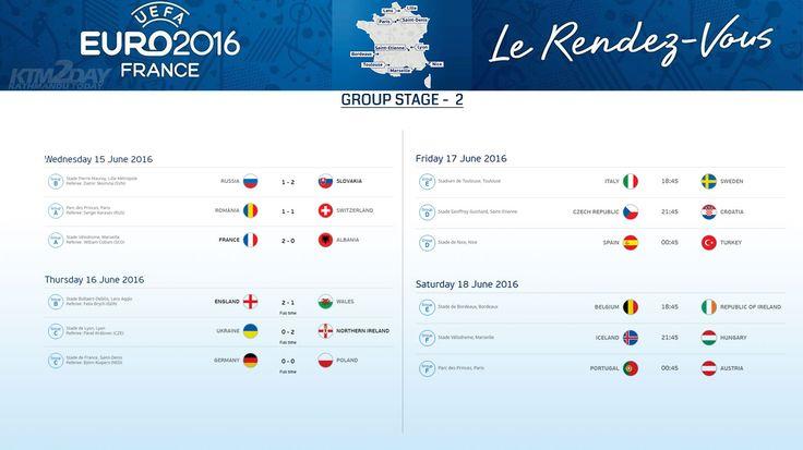 UEFA Euro 2016 Schedule in Nepali Standard Time   ktm2day.com
