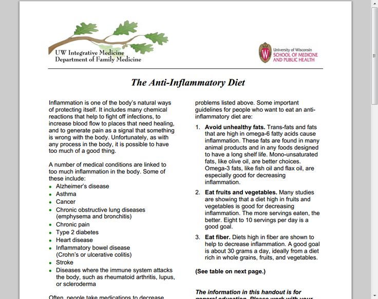 The Anti Inflammatory Diet Patient Handout Prepared By My