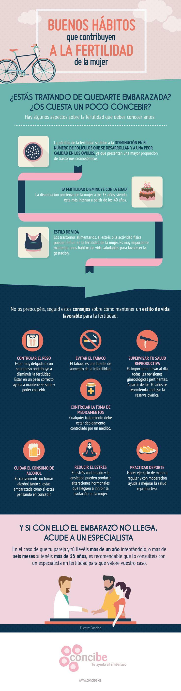 Buenos hábitos que contribuyen a la #fertilidad de la mujer. ¡Nueva infografía! ;) #embarazo