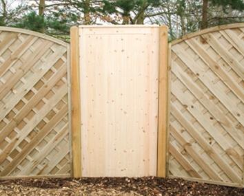 Milton Panel Gate
