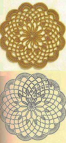 Вязание: схемы круглых мотивов крючком | Подружки