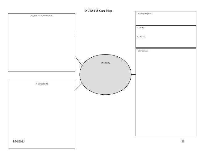 Drug Card Template Concept Map Template Concept Map Concept