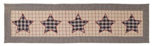"""Bingham Star 13"""" x 48"""" Table Runner by Victorian Heart Co., Inc.. $16.95. Available in tabletop, quilts, bedding accessories, and window treatments.. Dimensions: 13"""" x 48"""". Sold individually. 100% cotton, machine washable. Bingham Star quilted items feature a block pattern with 5 point stars and strip blocks in charcoal, garnet and sand. This runner is 100% cotton and measures 13""""x48"""". The front features five- 5 point stars in a red and black plaid fabric appliquéd onto a..."""