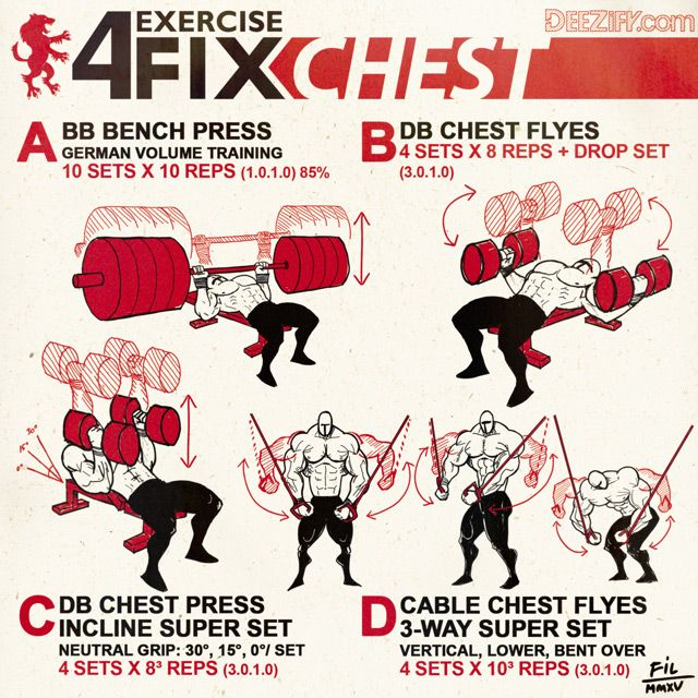 Build a Bigger Chest with this Chest Workout