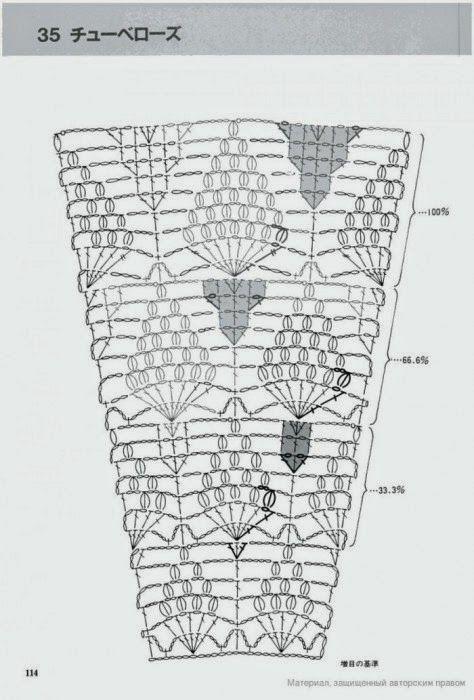 Irish crochet &: Схемы для юбок.Pattern for skirts