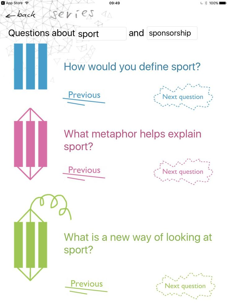 "PE Tutor on Twitter: ""Really useful app for planning your questions & promoting higher order thinking skills. Well worth a look? @arti_choke @PE4Learning https://t.co/3EFtKkmnGF"""