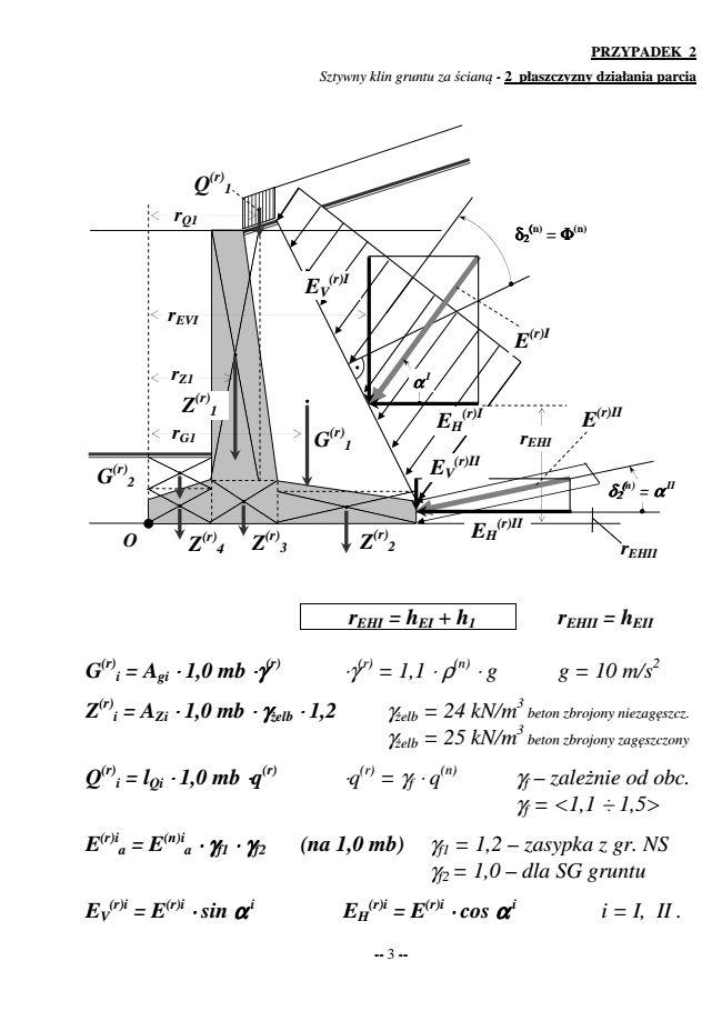 gr. 3.1, 3.2, 3.3: cz.I Materiały do zajęć projektowych z Mechaniki Gruntów…