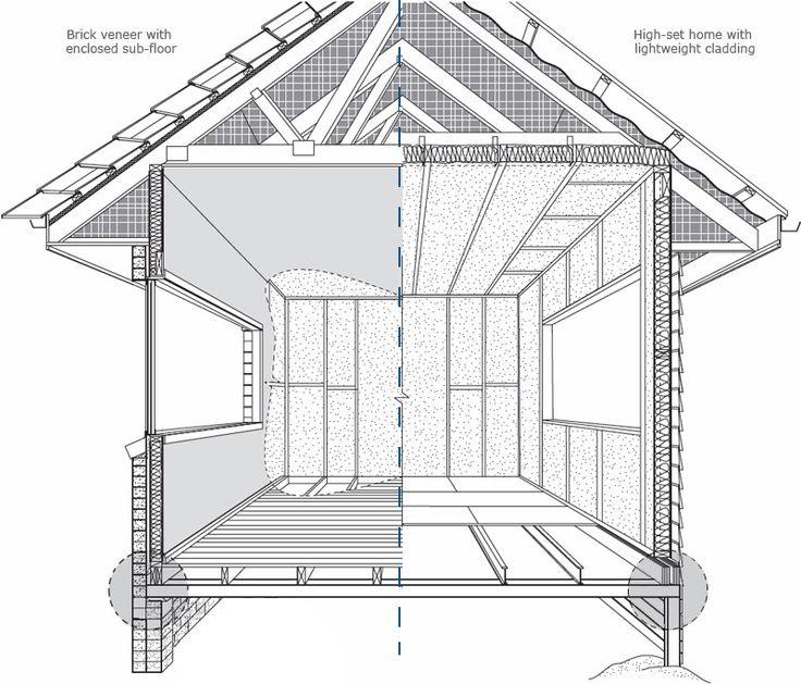 sub floor construction diagram   30 wiring diagram images