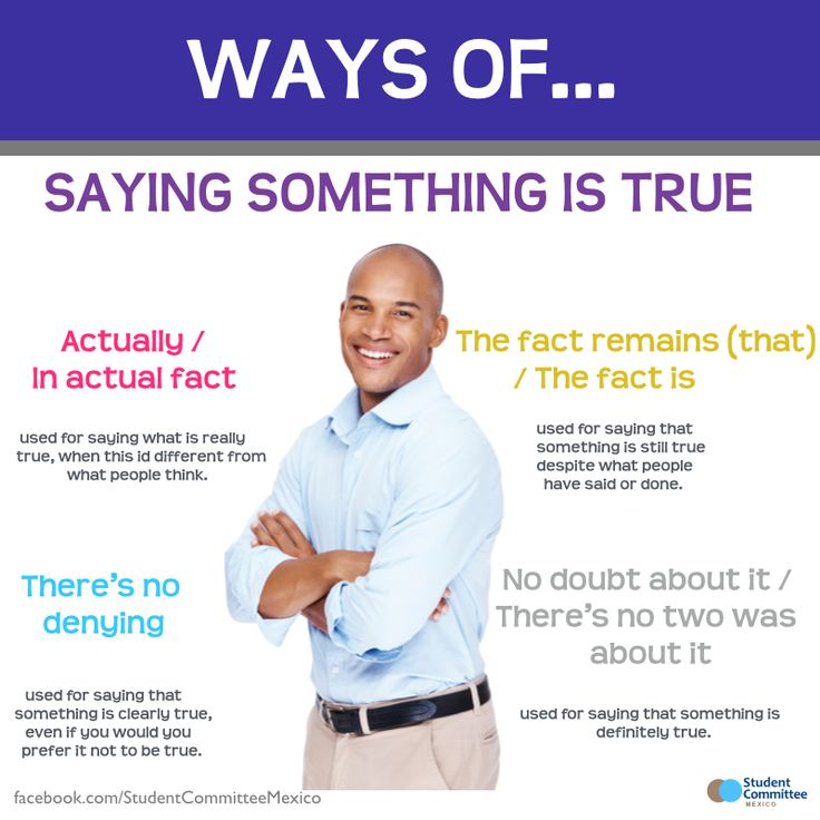 WAYS OF ... 'Saying something is true'