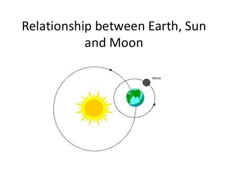 relationship between astronomy and meteorology