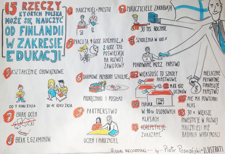 Edukacja wPolsce aedukacja wFinlandii