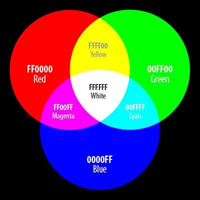 899 best DJ Manager images on Pinterest | Color theory ...