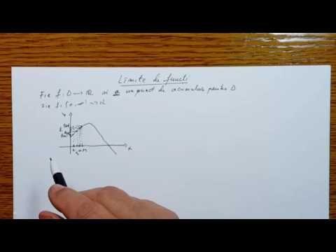 Limite de functii - Analiza Matematica - Clasa a XI-a 110402-01