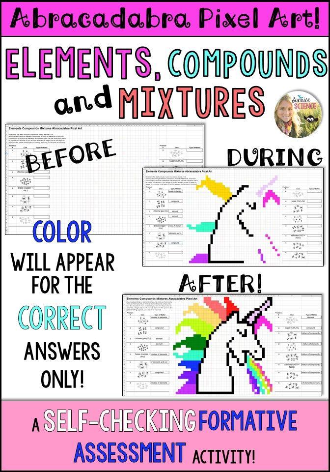 Elements Compounds and Mixtures Pixel Art Digital Review   Sunrise ...