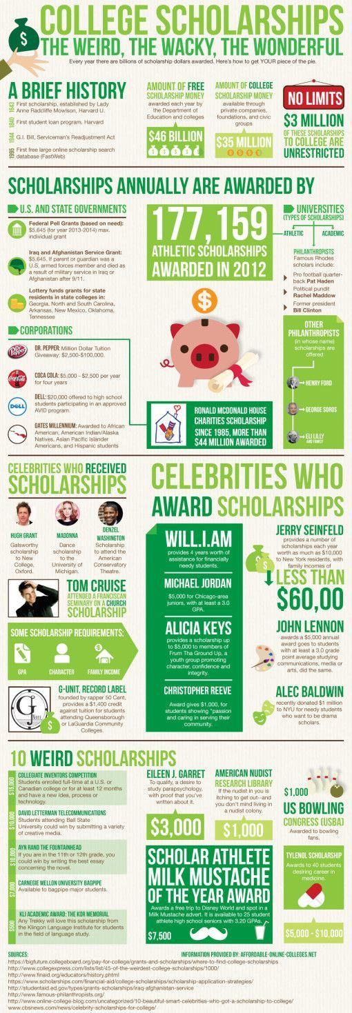 College Scholarships - Money For Nothing #financingcollege
