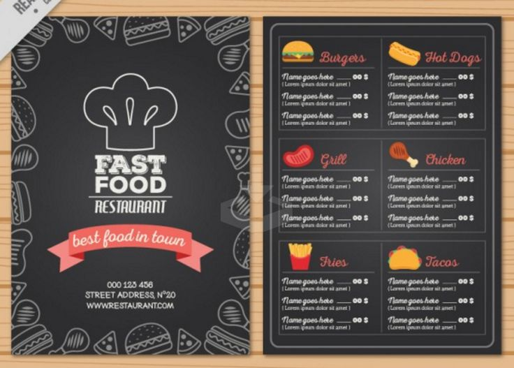 17 Best Images About Food And Menus On Pinterest: Image Result For Cafe Menu Board Ideas