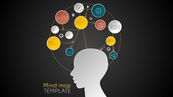 Mindmapping Prezi Template  Mind Map