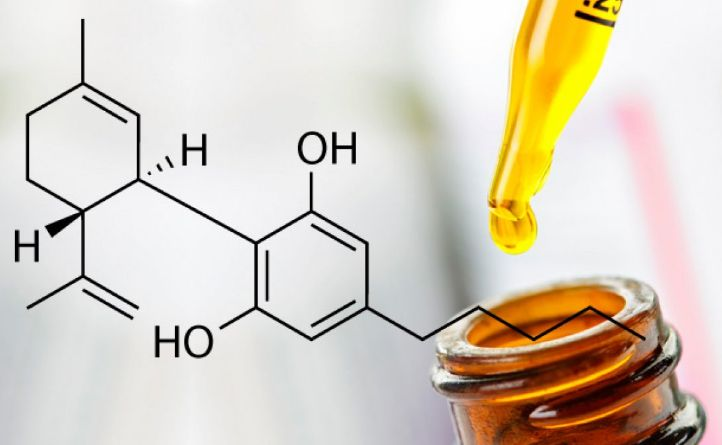 The Ultimate CBD Buying Guide - American Hemp Oil