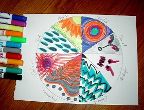 Art Therapy: Emotions Color Wheel 6 or 8 piece pie chart, client identifies feelings they are/have experienced and use markers to illustrate each emotion