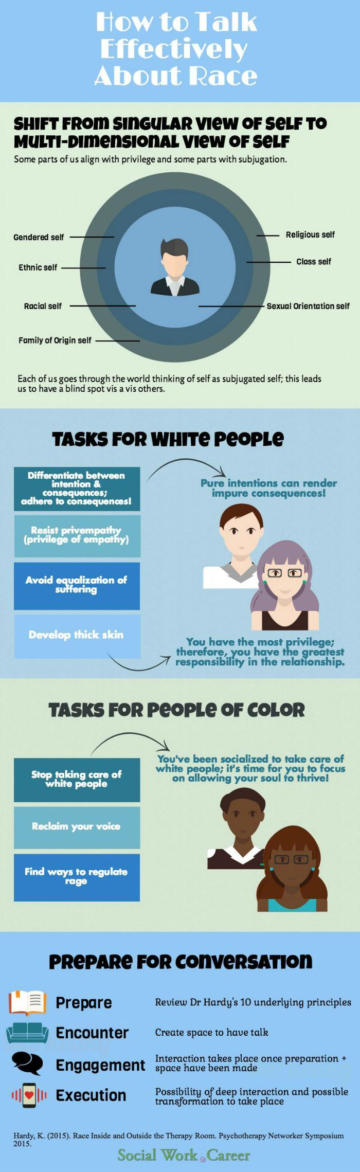 Racism: The Challenge for Social Workers