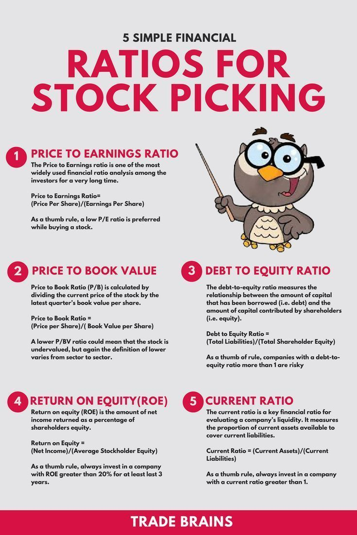5 Simple Financial Ratios For Stock Picking Price To Earnings
