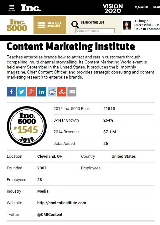 71 best Content Marketing images on Pinterest - digital marketing job description