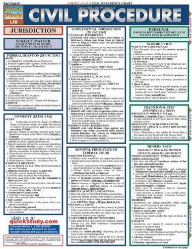Civil Procedure (Quickstudy: Law) by Inc. BarCharts http://www.amazon.com/dp/157222956X/ref=cm_sw_r_pi_dp_chFStb1FZ5WH8GET  $4.45