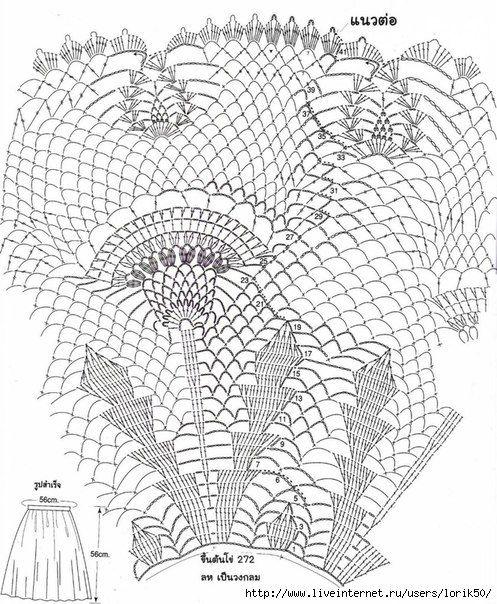 eOARXUGrlzY.jpg (300×374)(497×604) - GRAFICO SAIA
